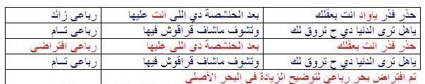 عشان ما نعلا - تحليل النص 2