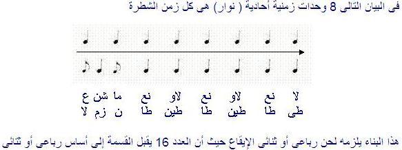 عشان ما نعلا - زمن الشطرة