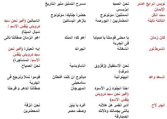 كامل الخلعى - ألحان مسرحية - 1